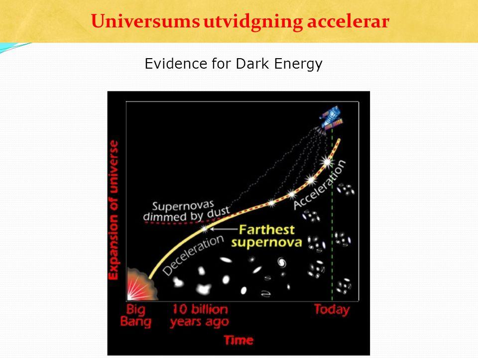Universums utvidgning accelerar
