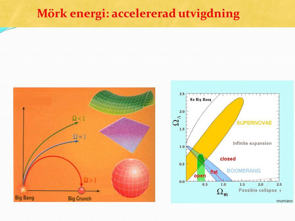 Mörk energi: accelererad utvigdning