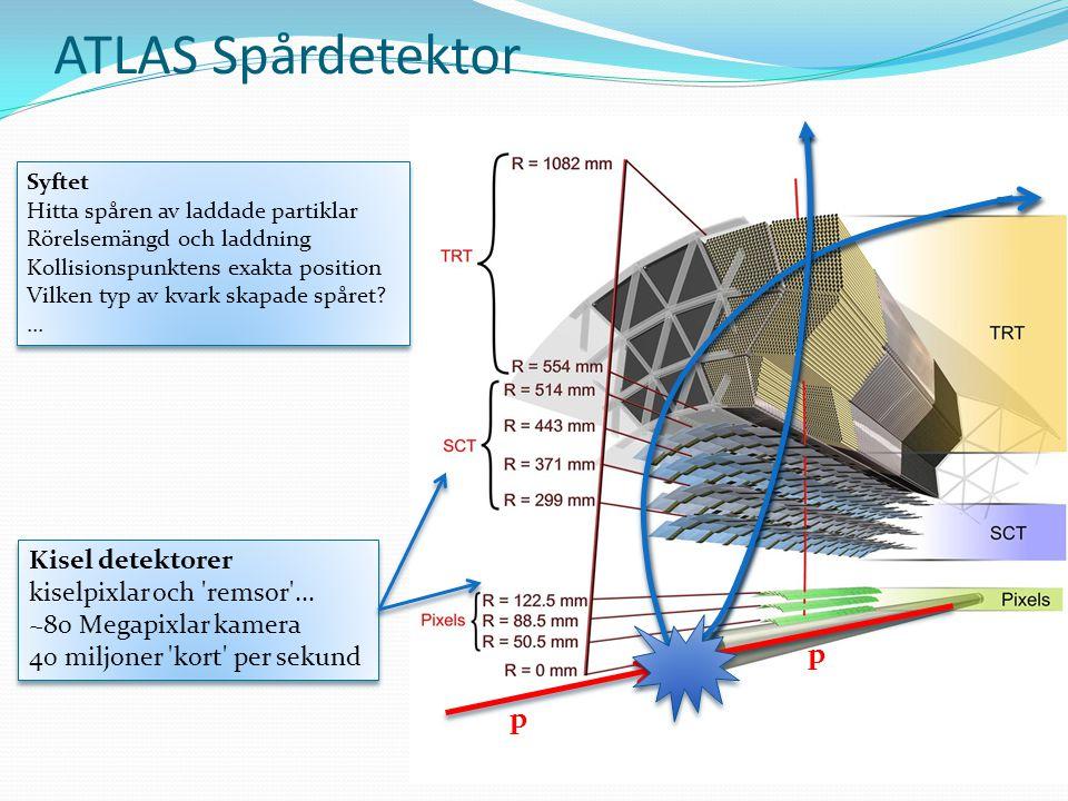 ATLAS Spårdetektor p p Kisel detektorer kiselpixlar och remsor ...