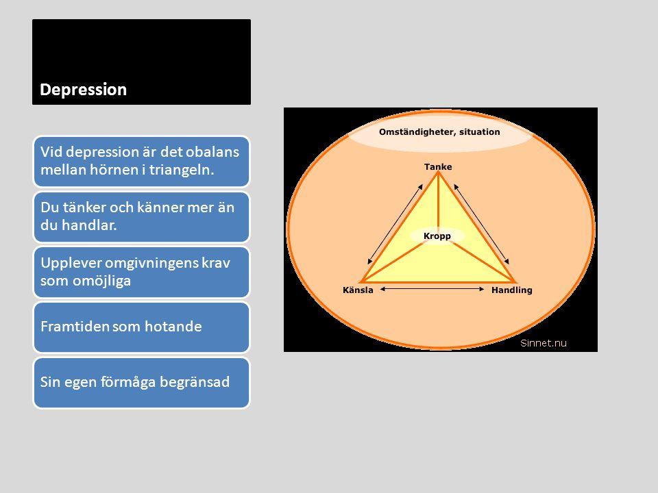 Depression Vid depression är det obalans mellan hörnen i triangeln.