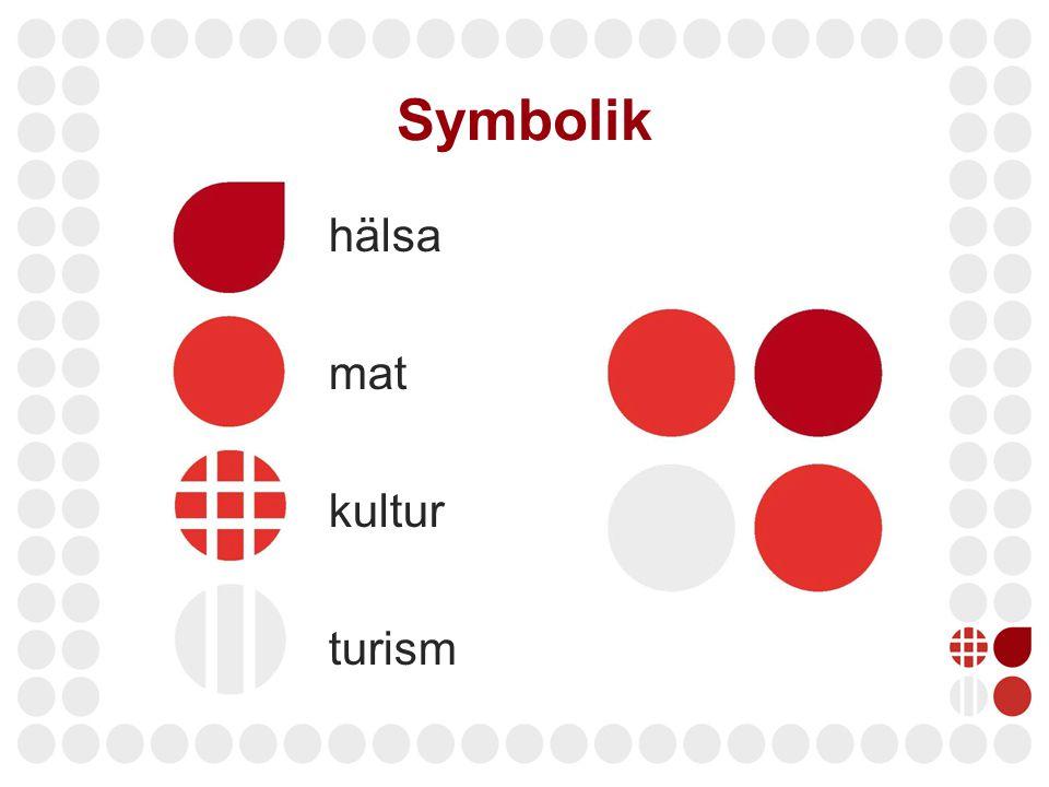 Symbolik hälsa mat kultur turism Blodsdroppe = hälsa Röd tallrik = mat