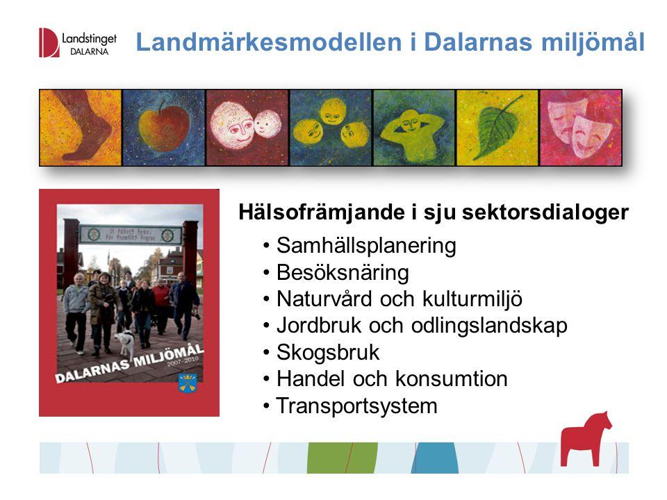 Landmärkesmodellen i Dalarnas miljömål