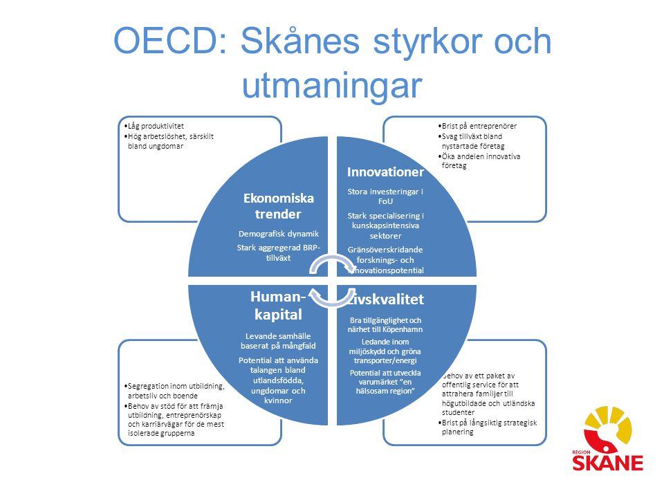 OECD: Skånes styrkor och utmaningar