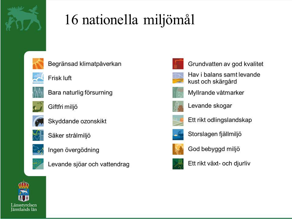 16 nationella miljömål