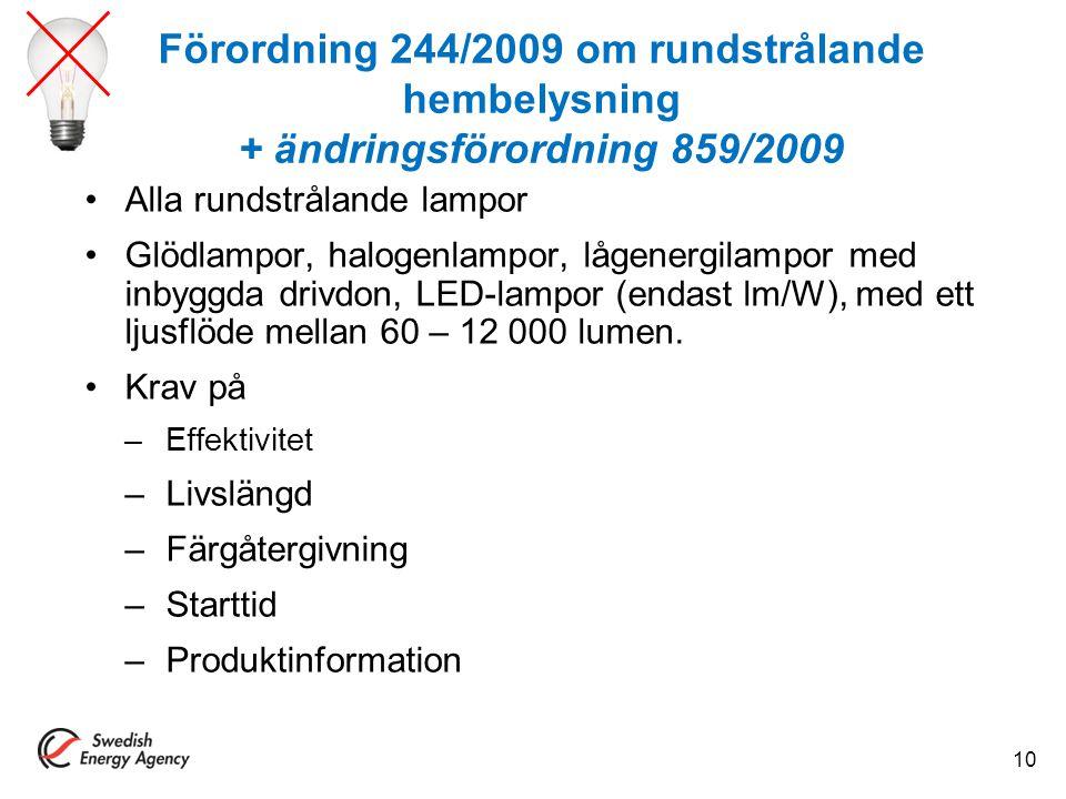 Förordning 244/2009 om rundstrålande hembelysning