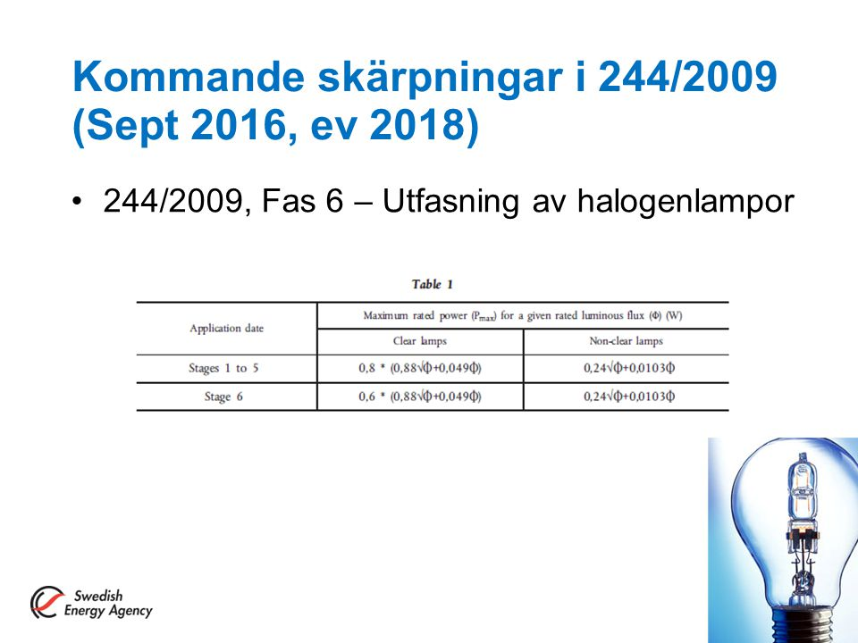 Kommande skärpningar i 244/2009 (Sept 2016, ev 2018)