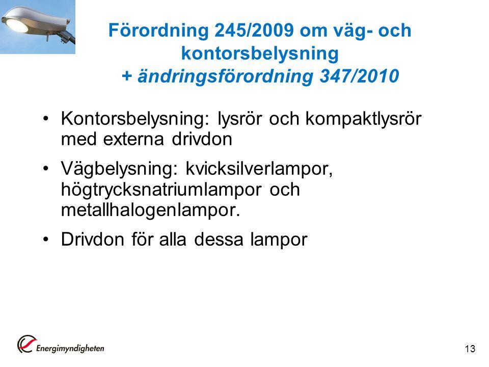 Förordning 245/2009 om väg- och kontorsbelysning