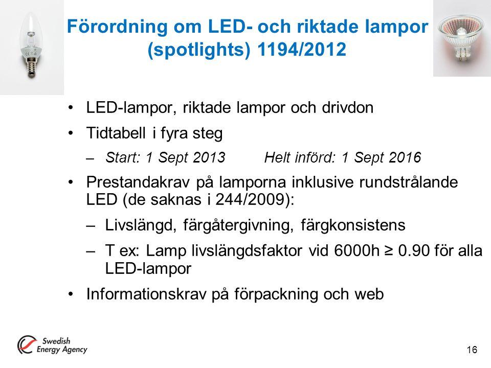 Förordning om LED- och riktade lampor (spotlights) 1194/2012