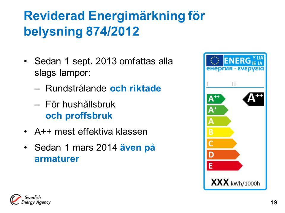 Reviderad Energimärkning för belysning 874/2012