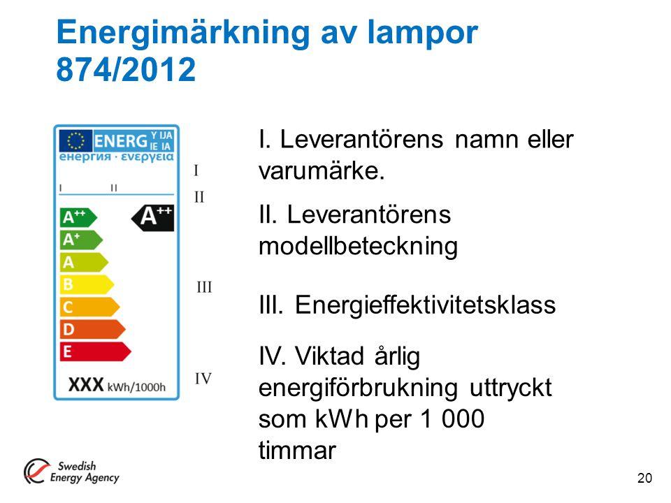 Energimärkning av lampor 874/2012