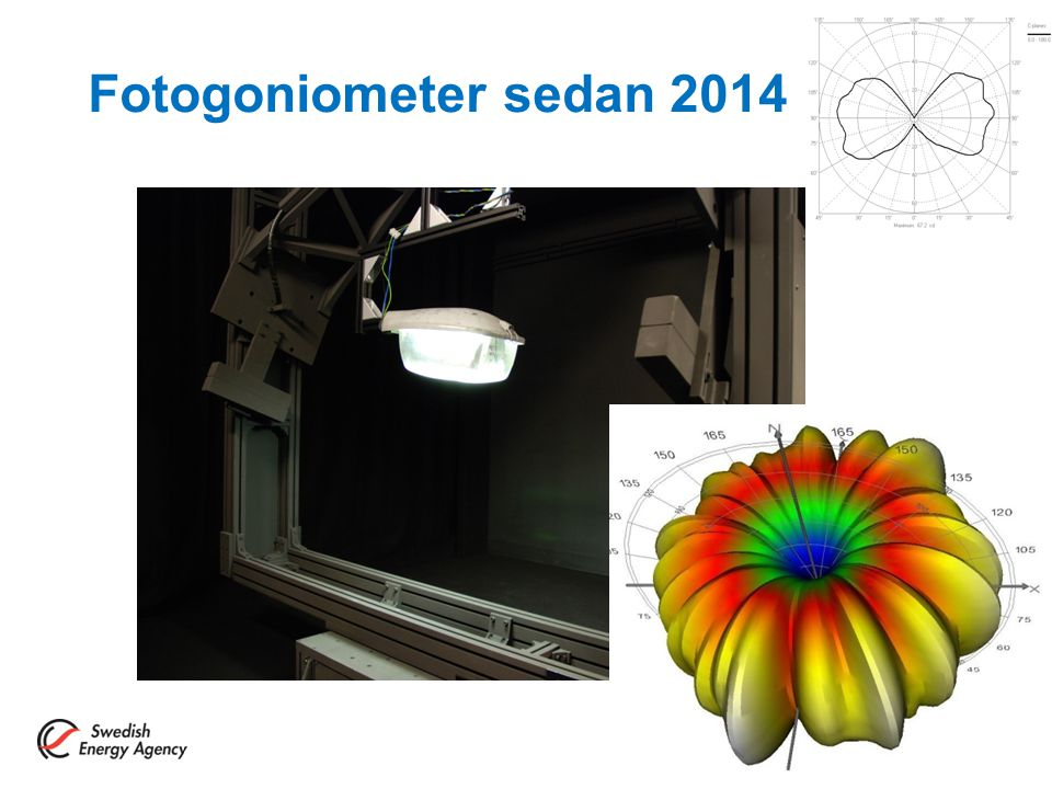 Fotogoniometer sedan 2014