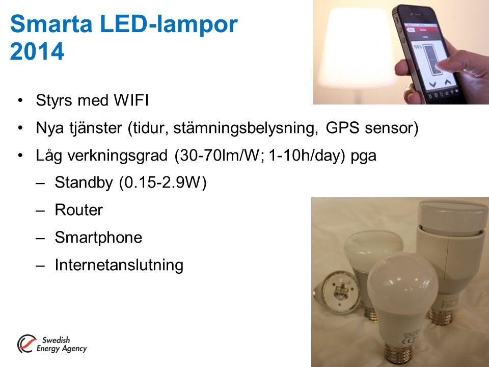 Smarta LED-lampor 2014 Styrs med WIFI