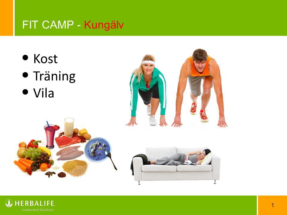 Kost Träning Vila FIT CAMP - Kungälv