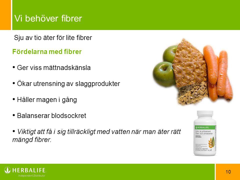 Vi behöver fibrer Sju av tio äter för lite fibrer