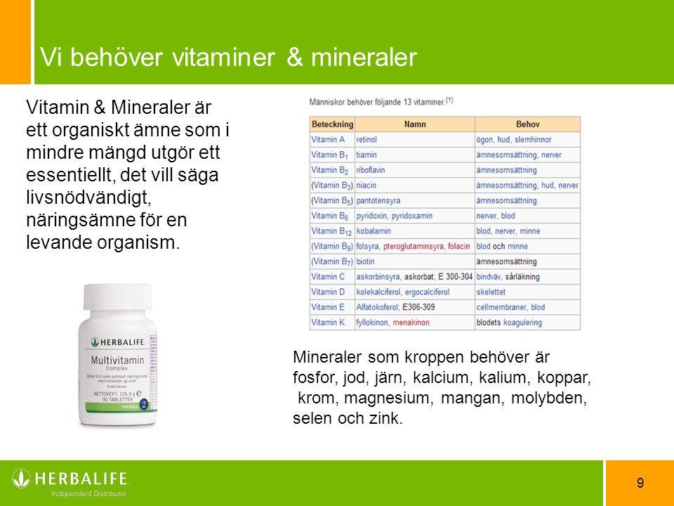 Vi behöver vitaminer & mineraler