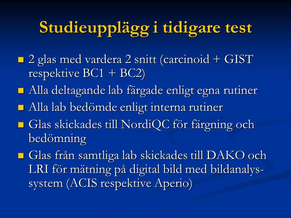 Studieupplägg i tidigare test