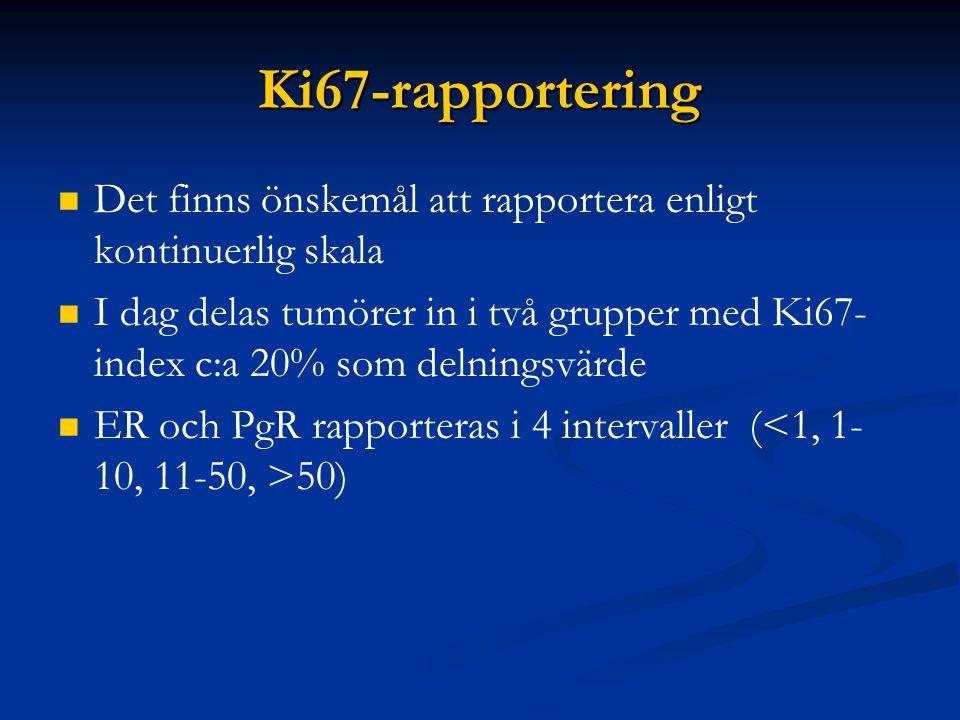 Ki67-rapportering Det finns önskemål att rapportera enligt kontinuerlig skala.