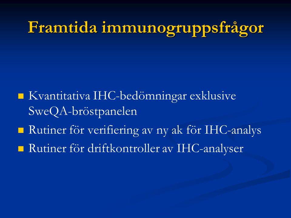 Framtida immunogruppsfrågor