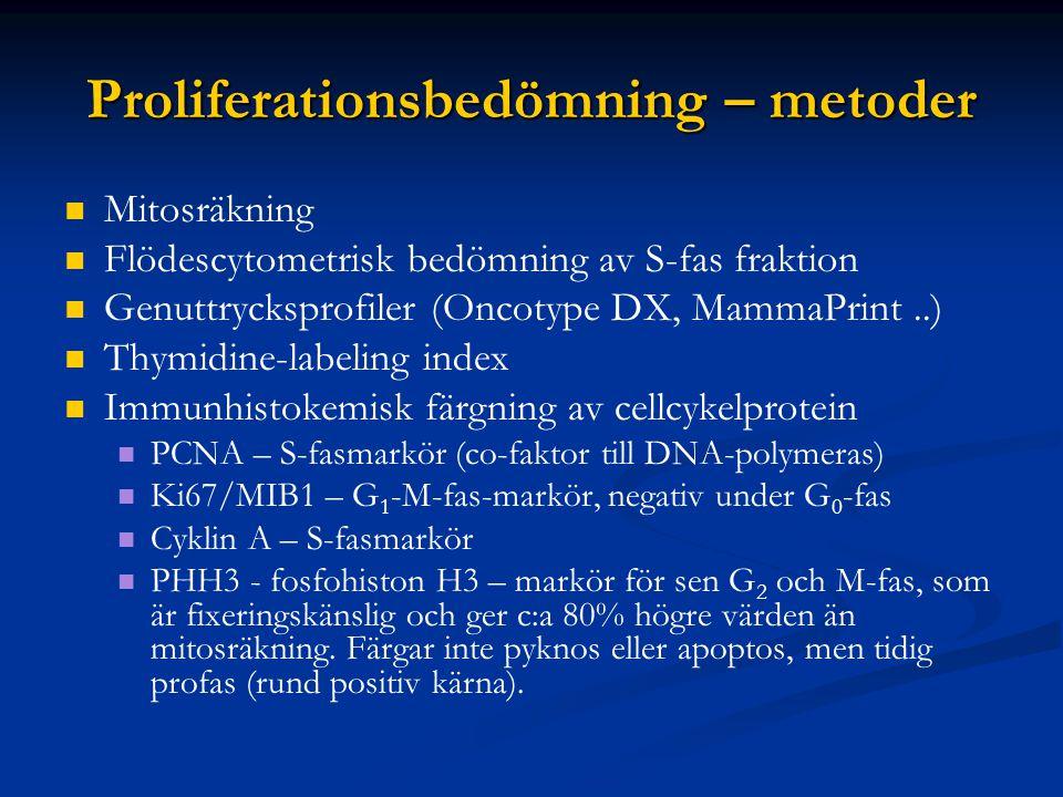 Proliferationsbedömning – metoder