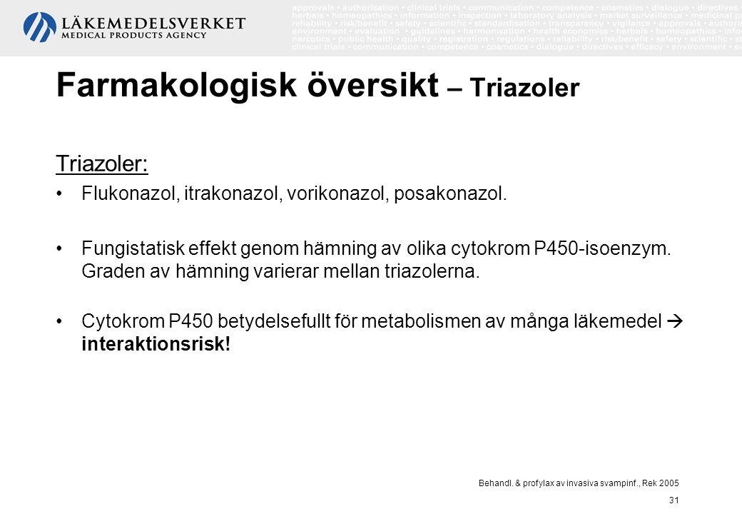 Farmakologisk översikt – Triazoler