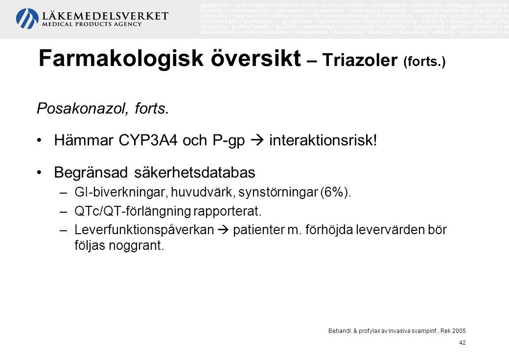 Farmakologisk översikt – Triazoler (forts.)
