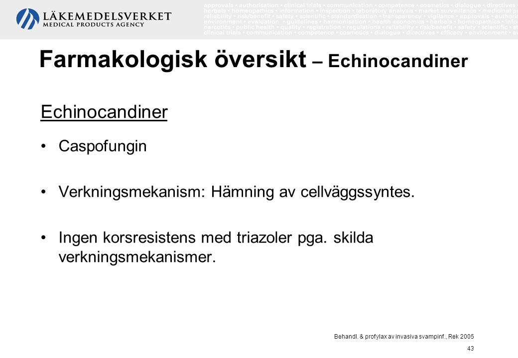 Farmakologisk översikt – Echinocandiner
