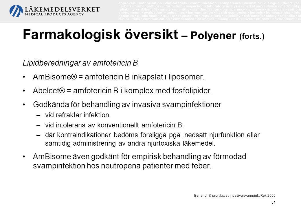 Farmakologisk översikt – Polyener (forts.)