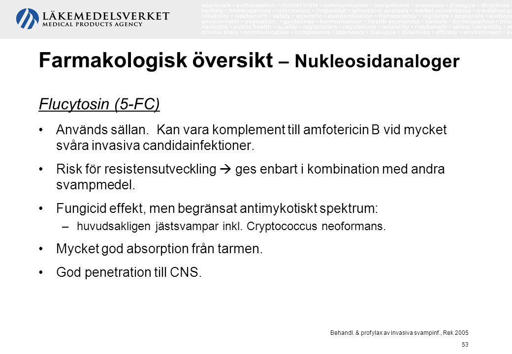 Farmakologisk översikt – Nukleosidanaloger