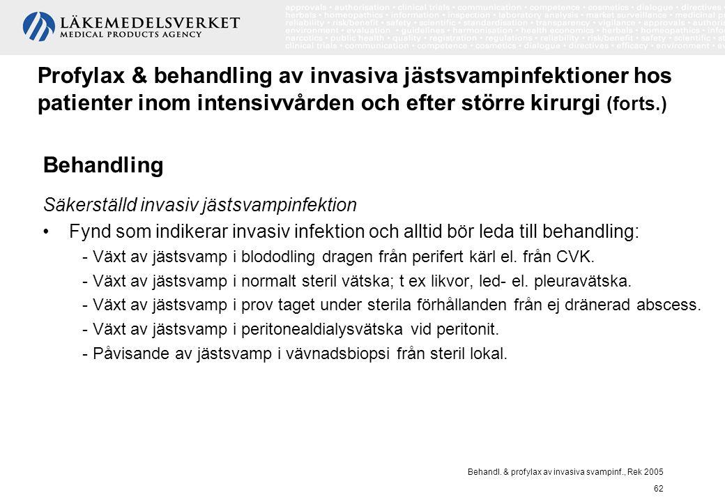 Profylax & behandling av invasiva jästsvampinfektioner hos patienter inom intensivvården och efter större kirurgi (forts.)