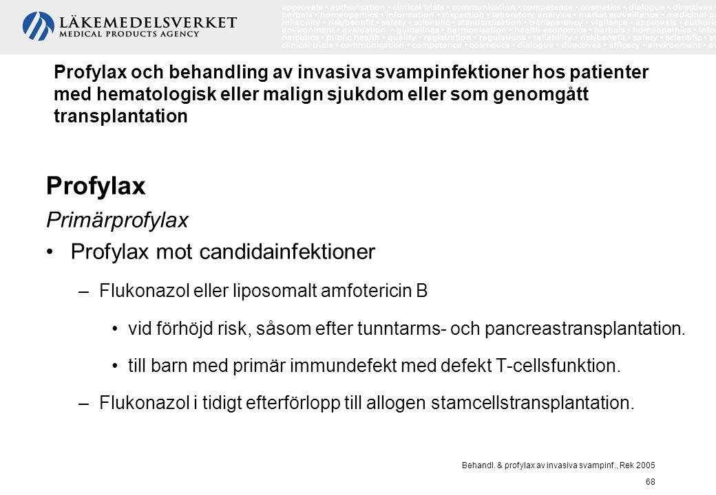 Profylax Primärprofylax Profylax mot candidainfektioner