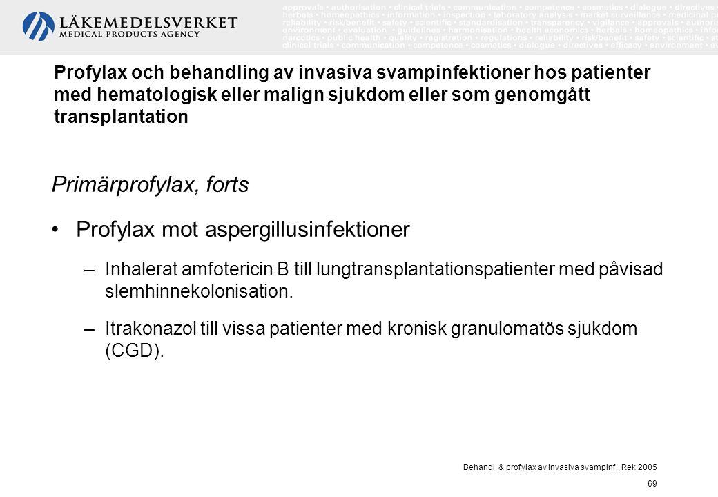 Profylax mot aspergillusinfektioner