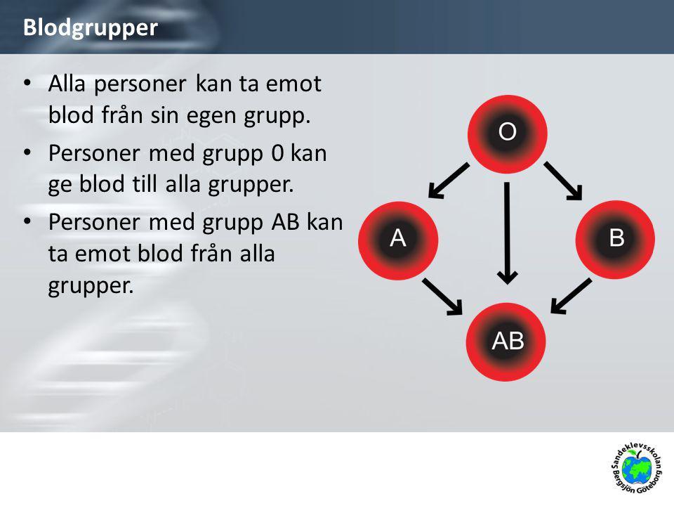 Blodgrupper Alla personer kan ta emot blod från sin egen grupp. Personer med grupp 0 kan ge blod till alla grupper.
