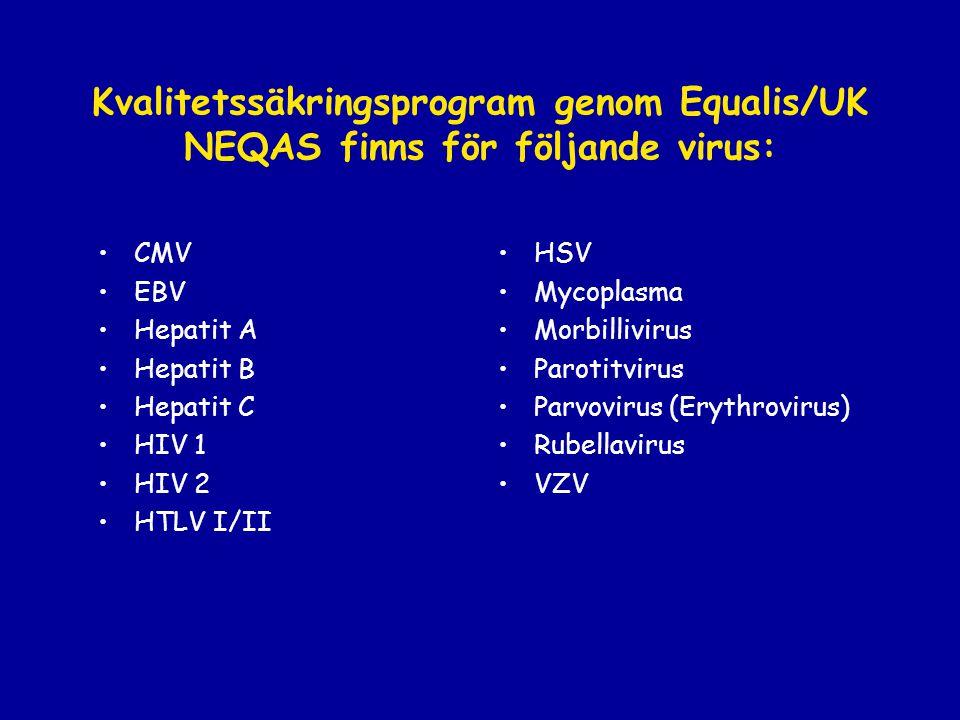 Kvalitetssäkringsprogram genom Equalis/UK NEQAS finns för följande virus: