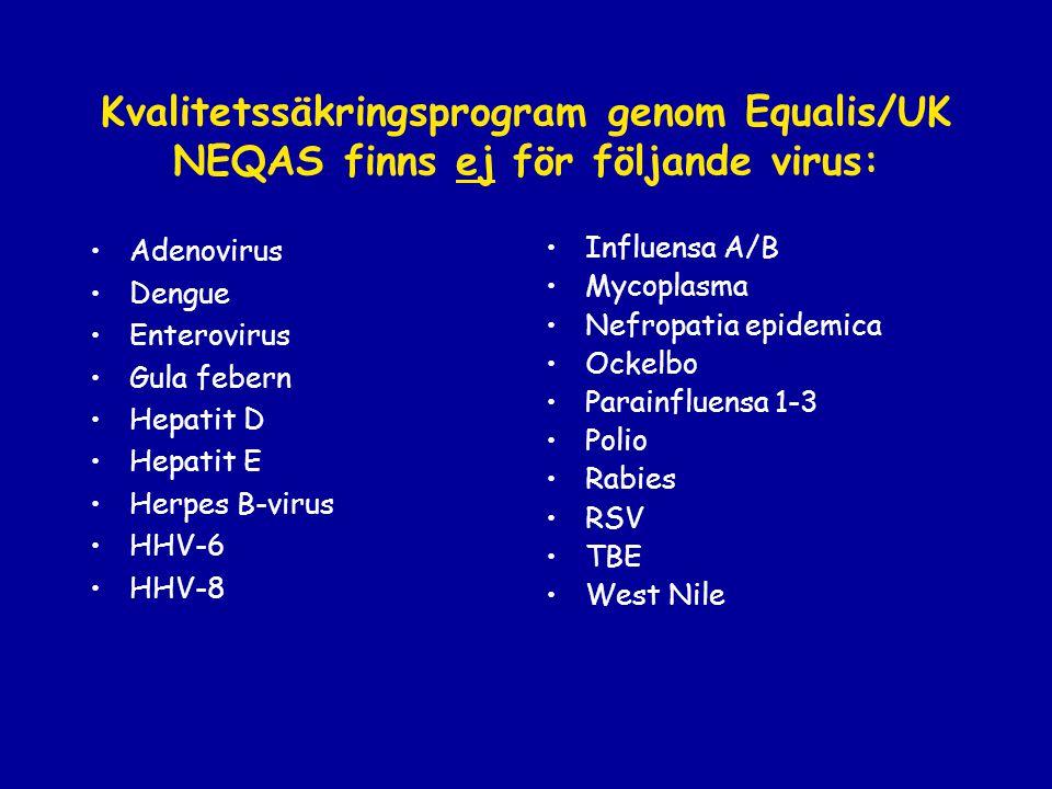 Kvalitetssäkringsprogram genom Equalis/UK NEQAS finns ej för följande virus:
