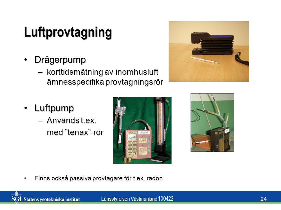 Luftprovtagning Drägerpump Luftpump