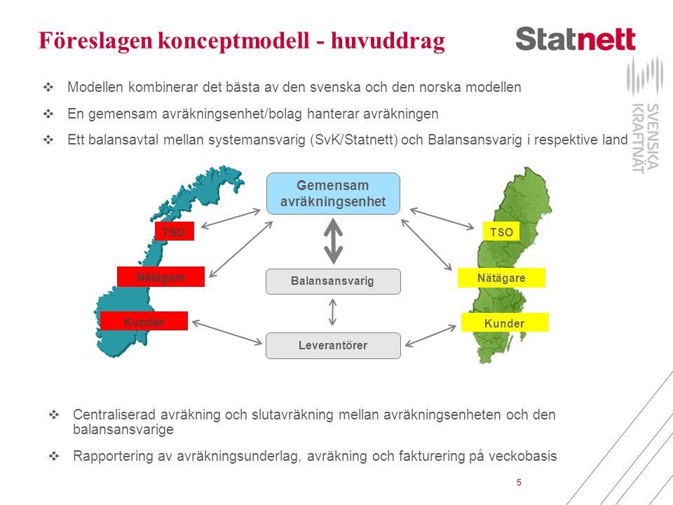 Föreslagen konceptmodell - huvuddrag