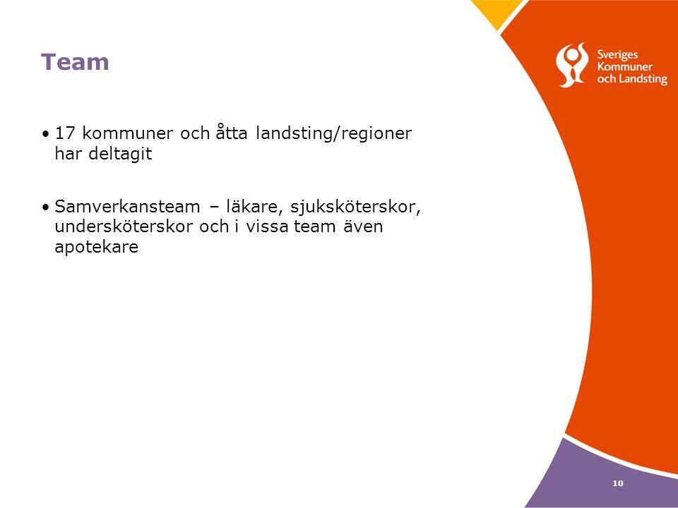 Team 17 kommuner och åtta landsting/regioner har deltagit