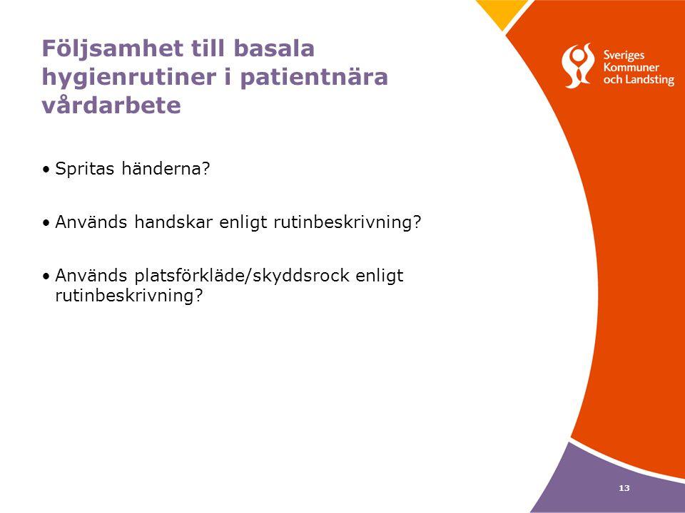 Följsamhet till basala hygienrutiner i patientnära vårdarbete