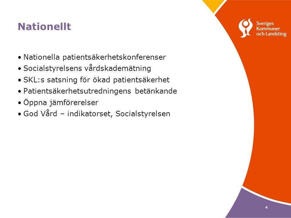 Nationellt Nationella patientsäkerhetskonferenser