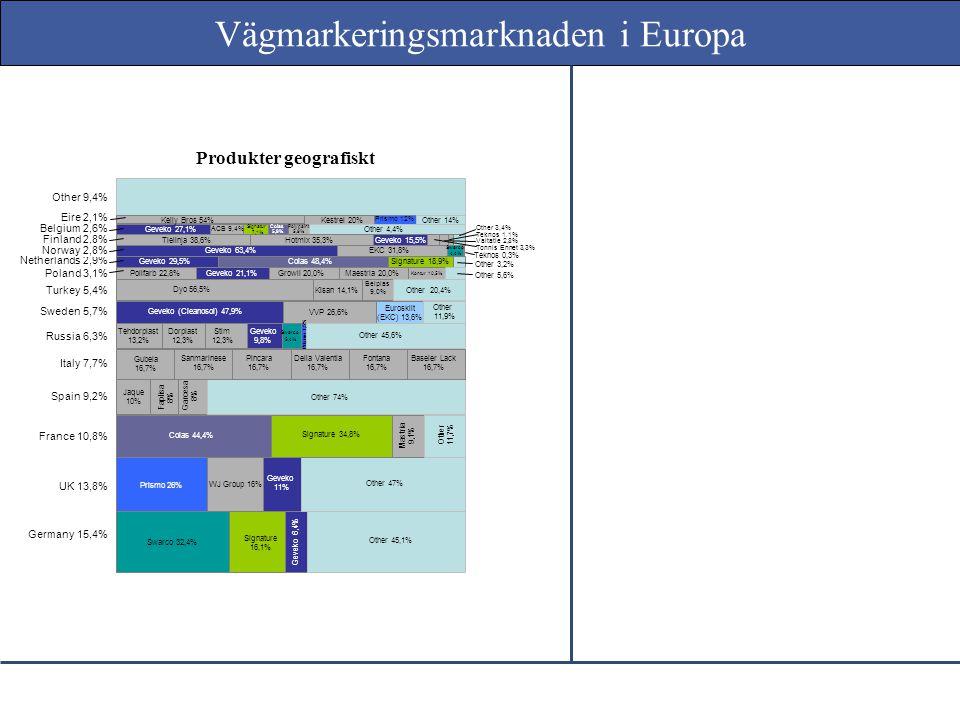 Produkter geografiskt