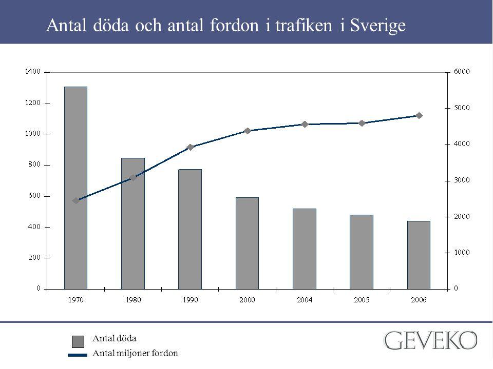 Antal döda och antal fordon i trafiken i Sverige