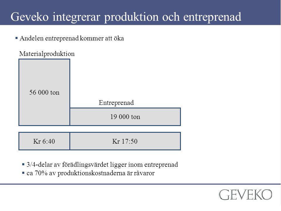 Geveko integrerar produktion och entreprenad