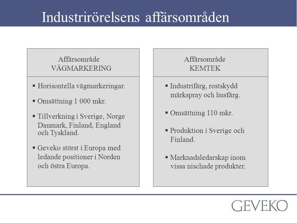 Industrirörelsens affärsområden