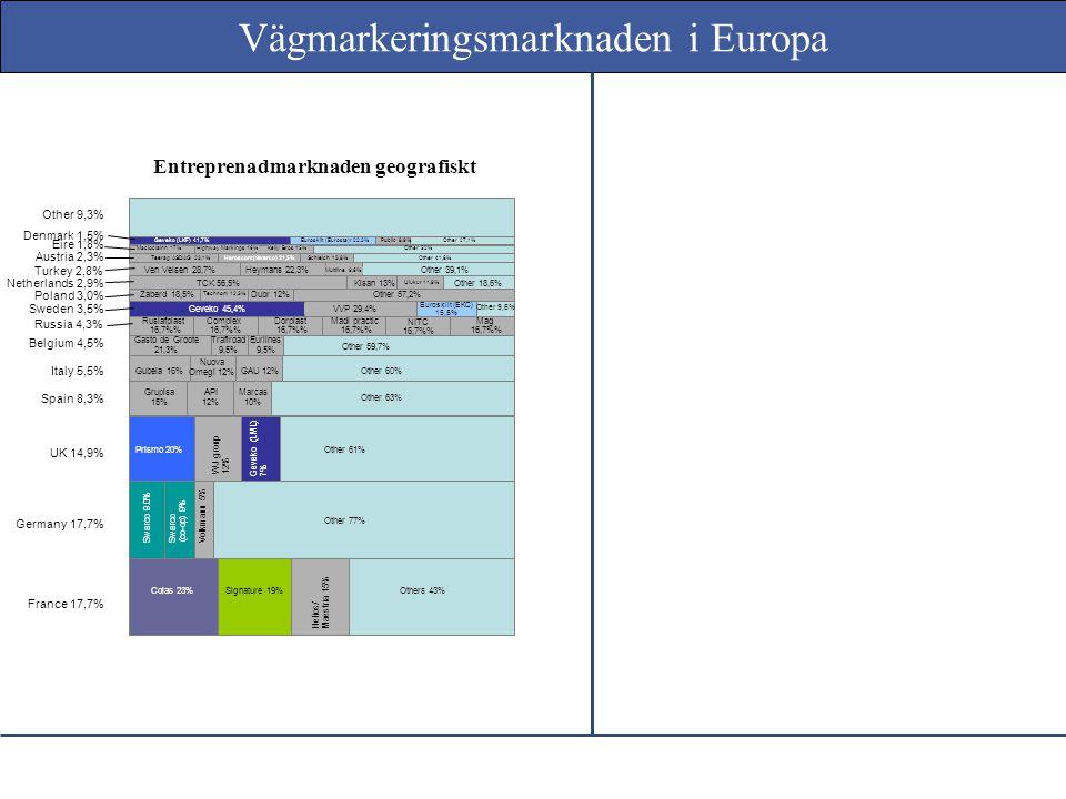 Entreprenadmarknaden geografiskt