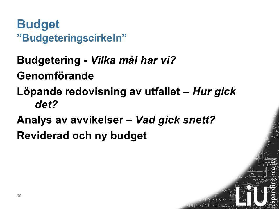 Budget Budgeteringscirkeln