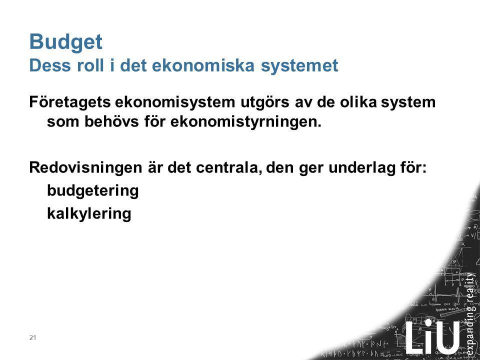 Budget Dess roll i det ekonomiska systemet