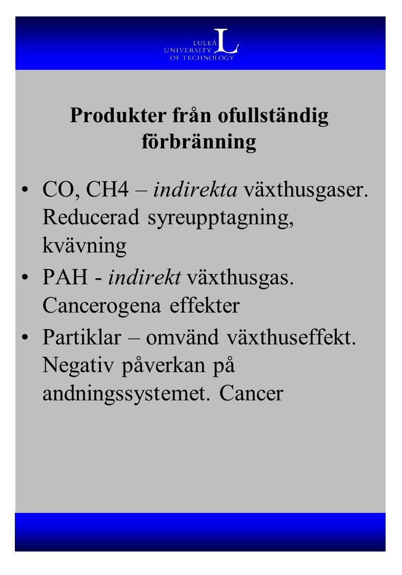 Produkter från ofullständig förbränning