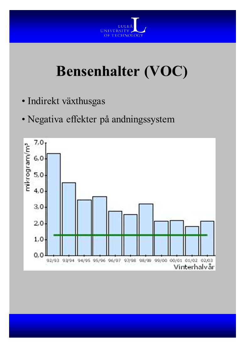 Bensenhalter (VOC) Indirekt växthusgas