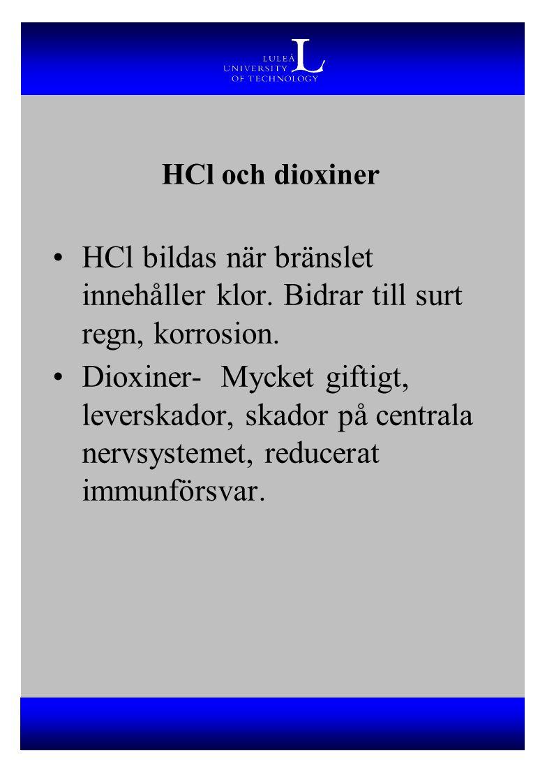 HCl och dioxiner HCl bildas när bränslet innehåller klor. Bidrar till surt regn, korrosion.