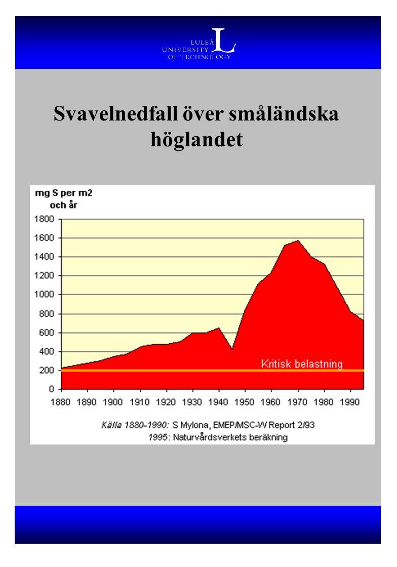 Svavelnedfall över småländska höglandet